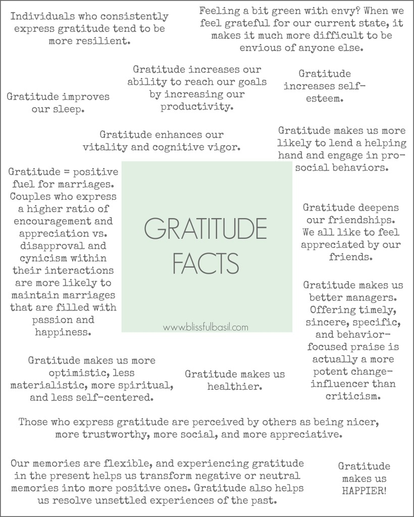 Gratitude Facts