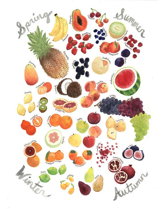 fruit seasonality print